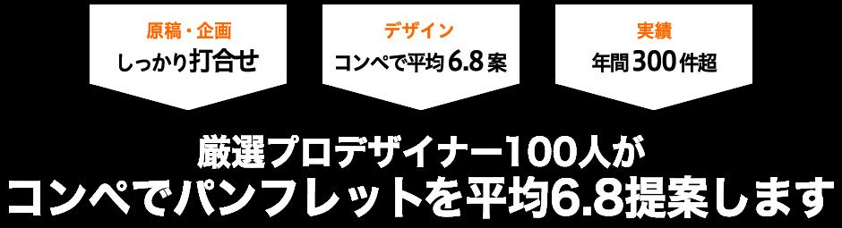 厳選プロデザイナー100人がコンペでパンフレットを平均6.8提案します